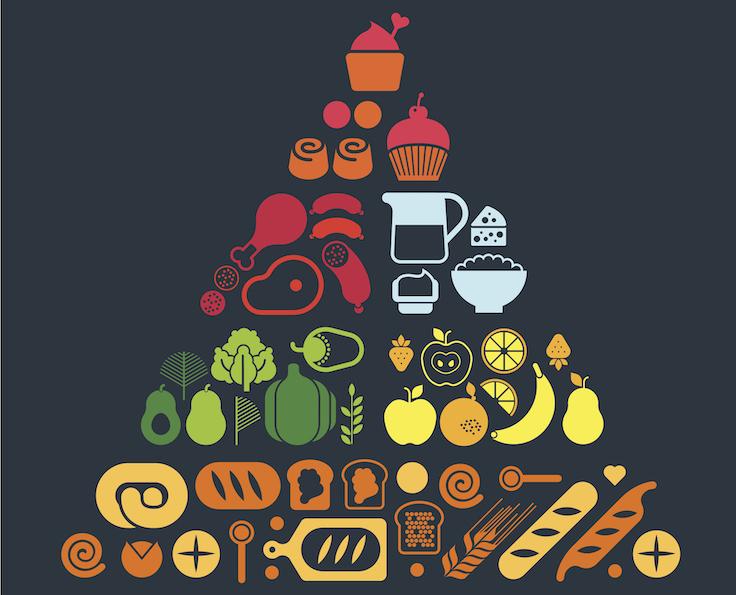 Cosa-e-la-piramide-alimentare-e-come-funziona